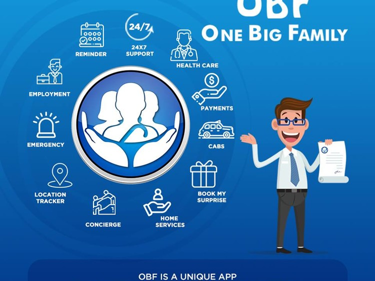 Best Parent App In India Every Family Members Should Own