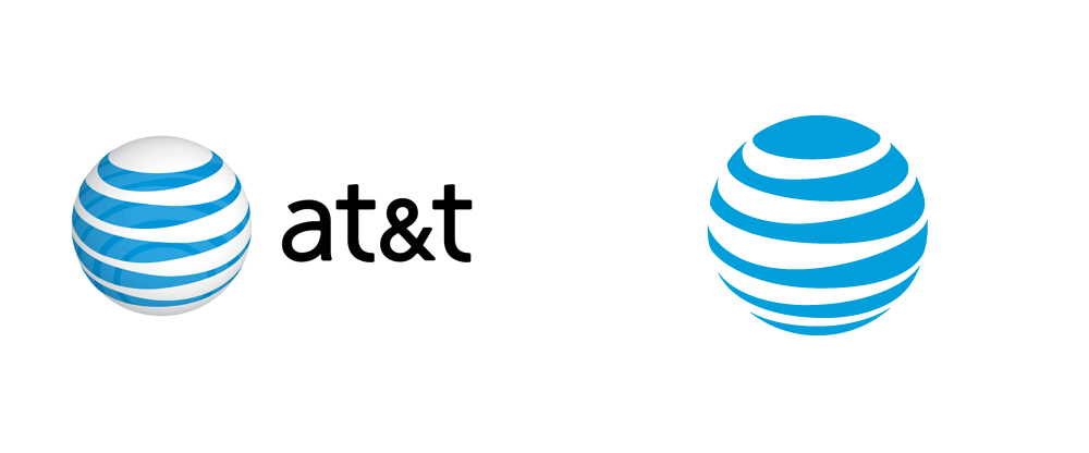 ATT Email support and help