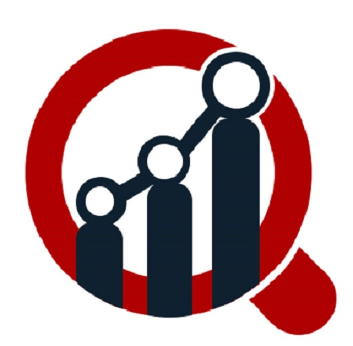LED Lighting Market Share - Competitive Analysis, Statistics, Regional and Global Forecast to 2023