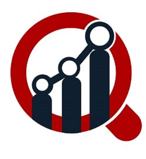 Email Encryption Market Forecast Growth, Industry Analysis, Deployment, Latest Innovations