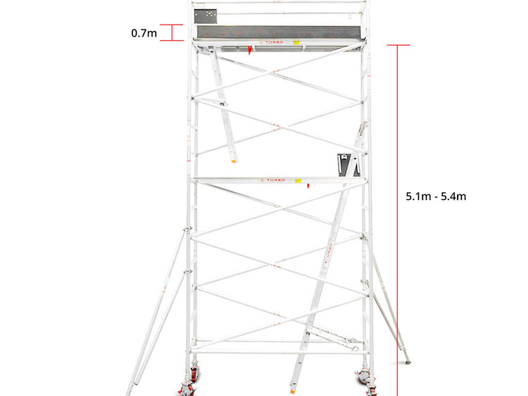 Why Choosing the Right Scaffolding is Best