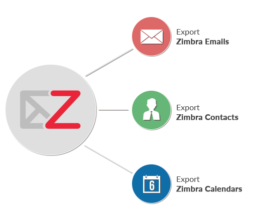 How to Move Zimbra TGZ to PST File? – Perfect Manual Procedure
